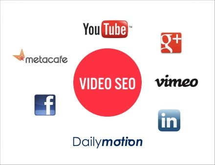 Video SEO Marketing